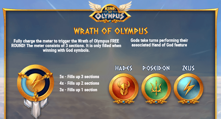 Wrath of Olympus feature Rise Of Olympus