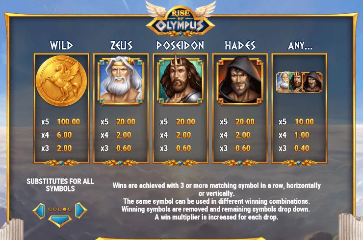 Rise Of Olympus symbols