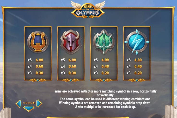 symbols at Rise Of Olympus