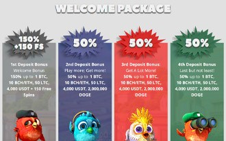 CryptoWild Casino Welcome Bonus