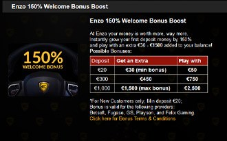 Enzo Casino Welcome Bonus